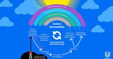#Unilever, #combustiblesfósiles, #FuturoLimpio, #huelladecarbono, #impactoambiental,